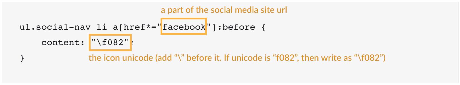 custom-code-explaination